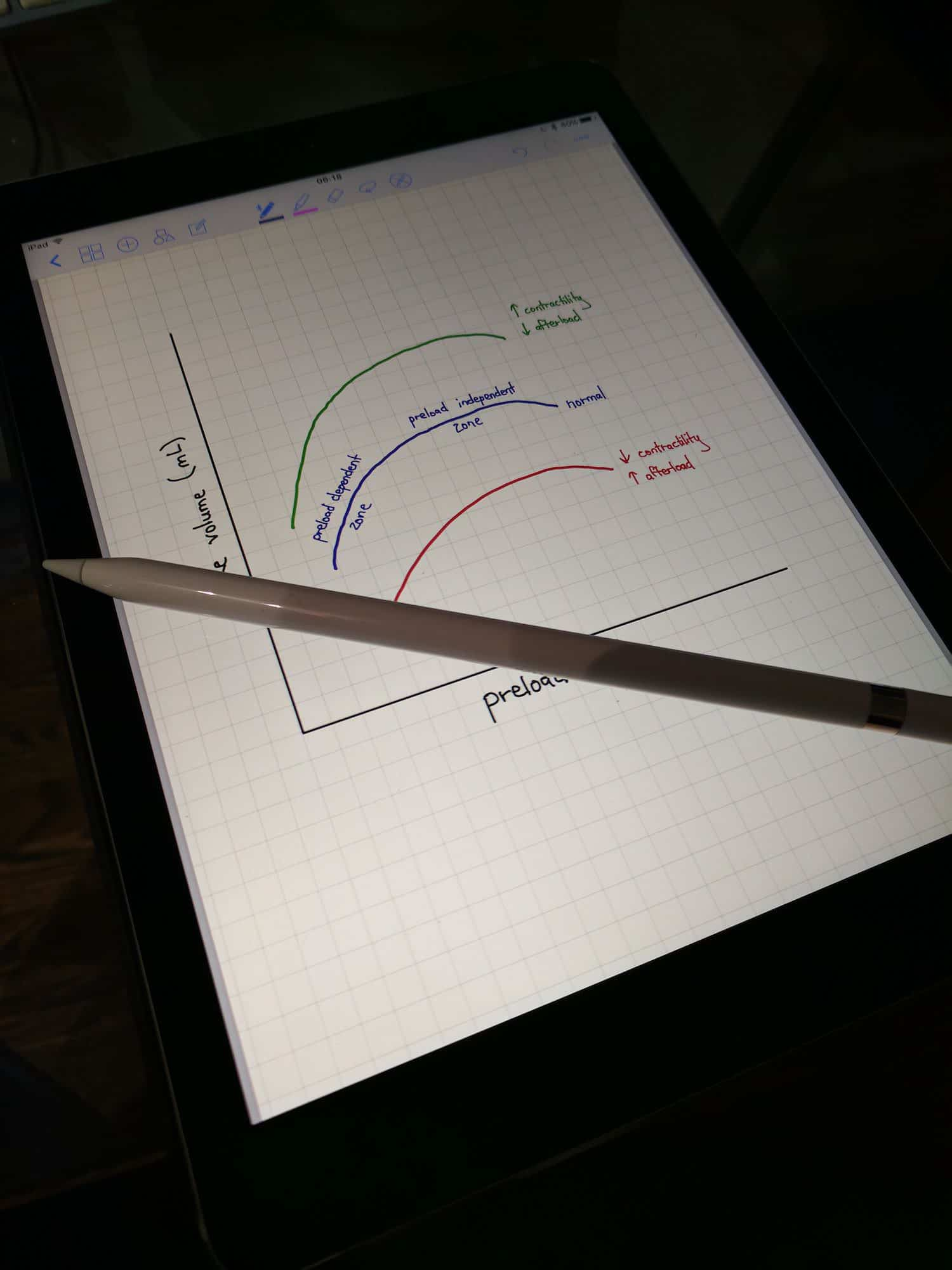 This image has an empty alt attribute; its file name is drawing-starling-curve-ipad.jpg